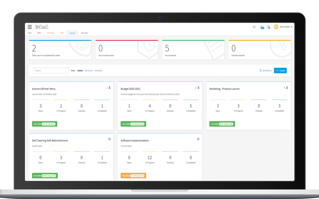 Manage hospitality workflows more effectively and inspire teams to collaborate with Kanban boards